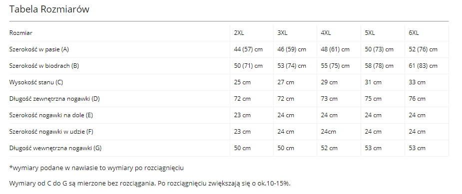 e208e53e556e6f Spodnie damskie fitness RNX 222 antracyt duże rozmiary Nafitness.pl ...